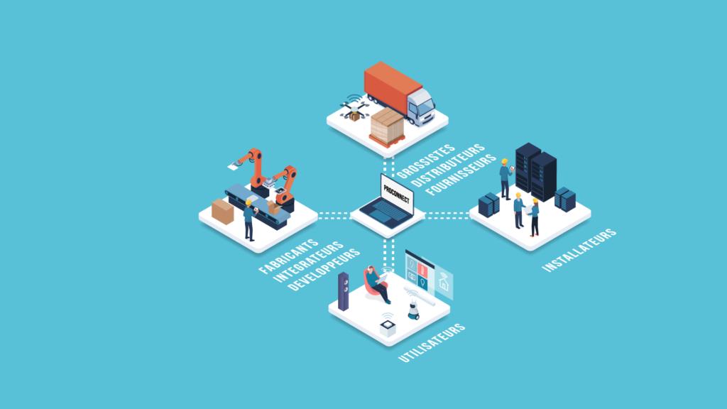 PROConnect Fabricants Objets Connectés
